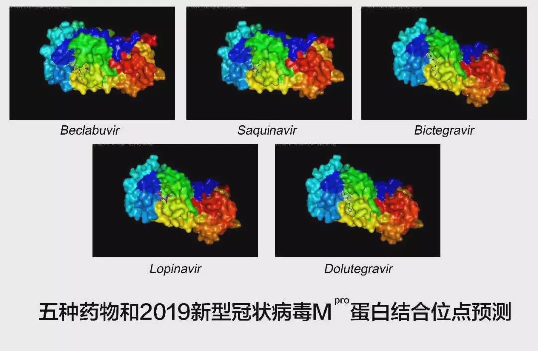 5种药物可能有效抗病毒!抗新型冠状病毒药物