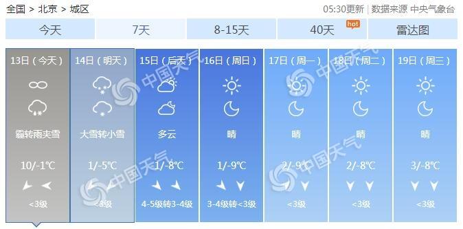 北京将迎局地暴雪!寒潮预警