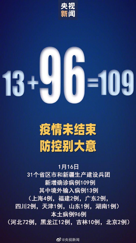 31省新增本土确诊96例:河北72例 31省新增本土96例