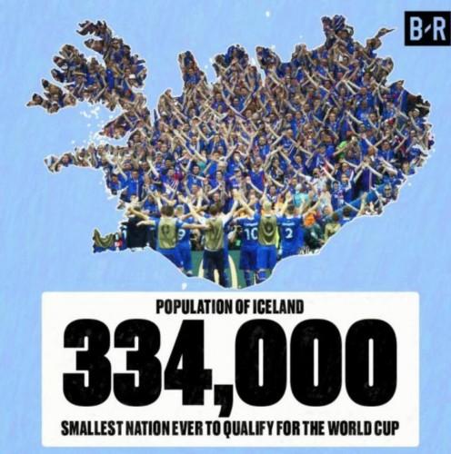 33万人小国能进世界杯  冰岛又创造奇迹!