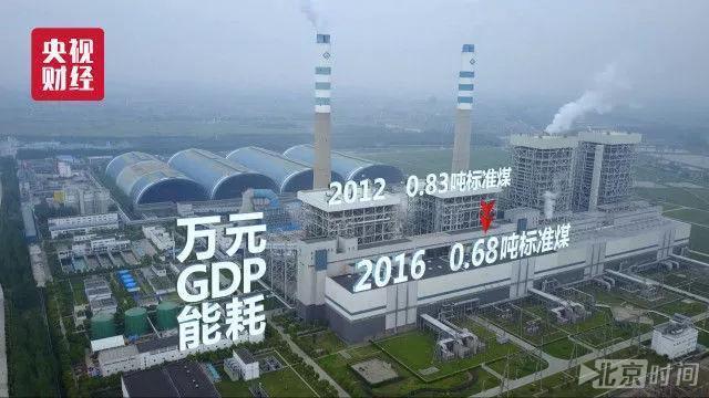 政策密集出台中国铁腕宣战  美丽中国升级提速!