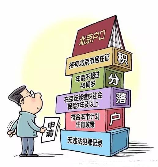 2017北京积分落户政策解读