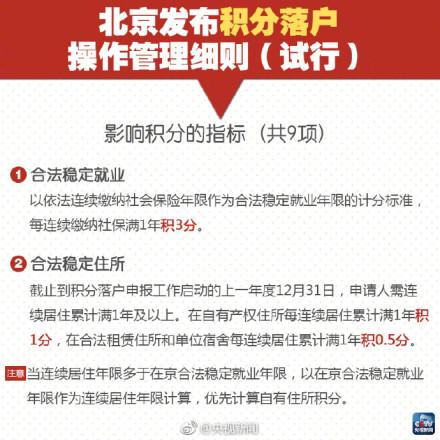 北京积分落户申报启动!有哪些流程及资料