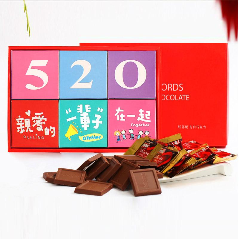 520是什么意思?520送女朋友的礼物?