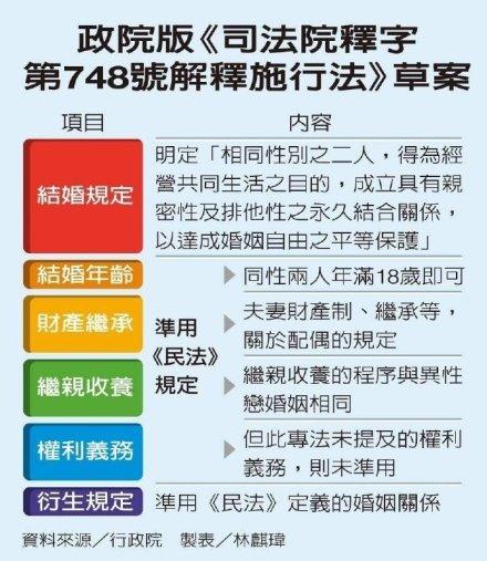 台湾同性恋合法 具体什么情况?发生了什么?