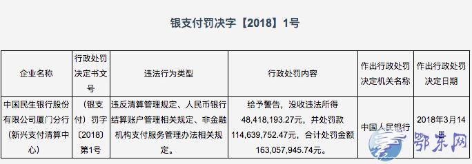 平安银行回应被罚  央行开出1.7亿元罚单