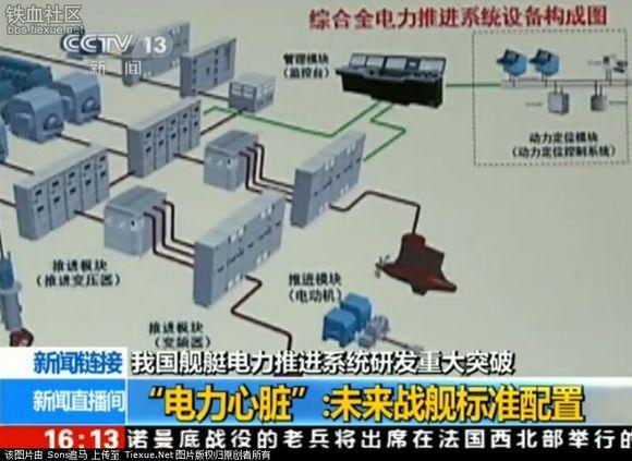 中国军舰动力实现电力革命 实现弯道超车!国军舰动力革命